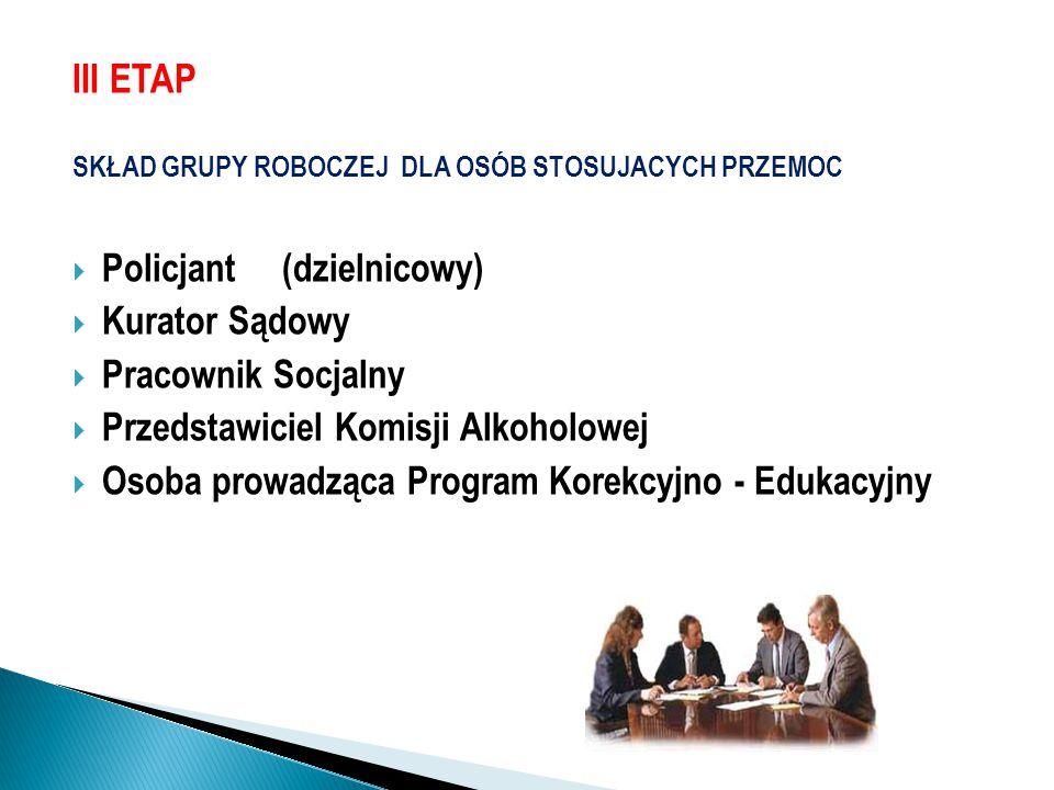 III ETAP Policjant (dzielnicowy) Kurator Sądowy Pracownik Socjalny