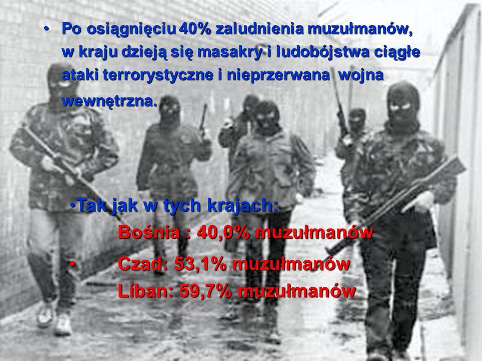 Tak jak w tych krajach: Bośnia : 40,0% muzułmanów