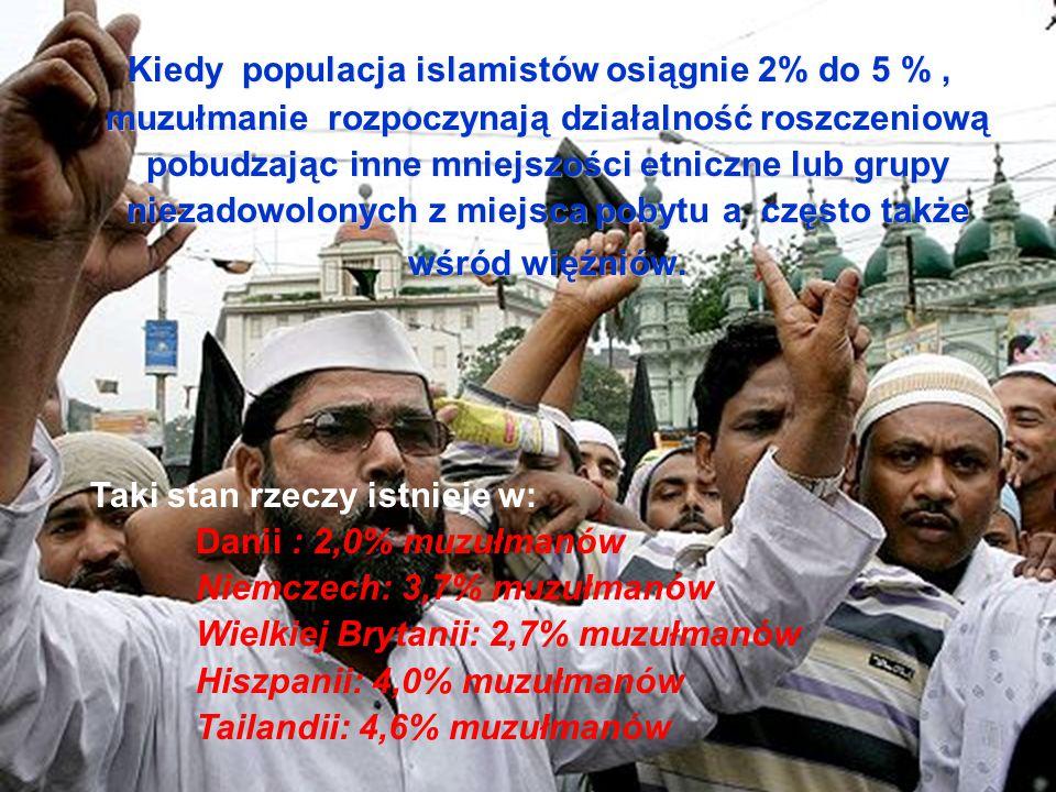 Kiedy populacja islamistów osiągnie 2% do 5 % , muzułmanie rozpoczynają działalność roszczeniową pobudzając inne mniejszości etniczne lub grupy niezadowolonych z miejsca pobytu a często także wśród więźniów.