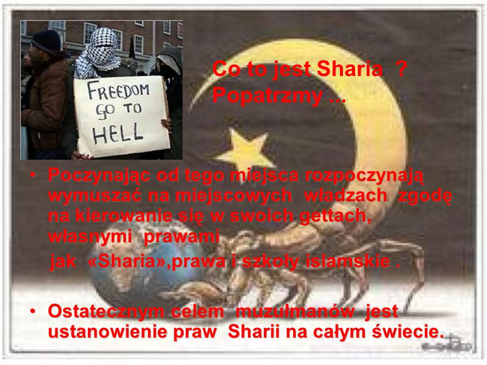 Co to jest Sharia Popatrzmy ...