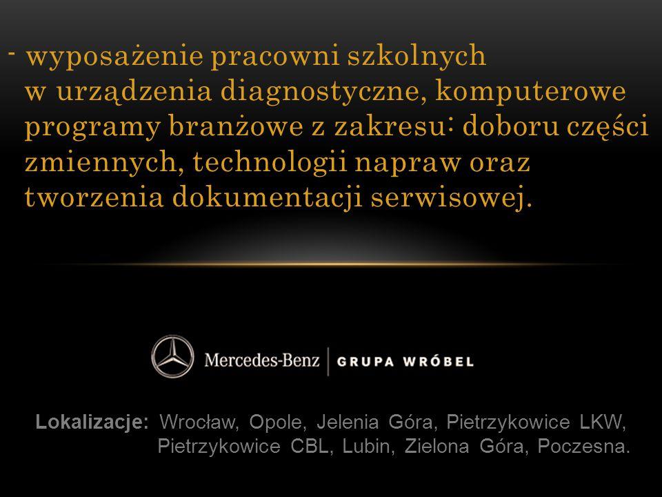 - wyposażenie pracowni szkolnych w urządzenia diagnostyczne, komputerowe programy branżowe z zakresu: doboru części zmiennych, technologii napraw oraz tworzenia dokumentacji serwisowej.