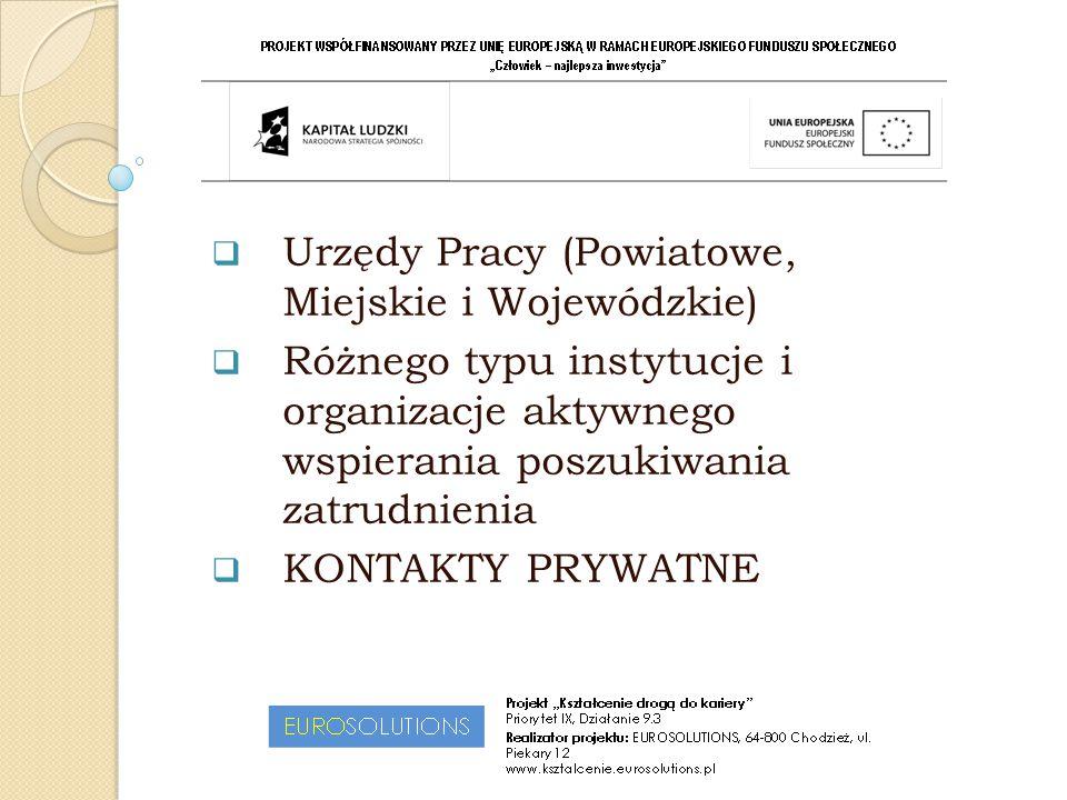 Urzędy Pracy (Powiatowe, Miejskie i Wojewódzkie)