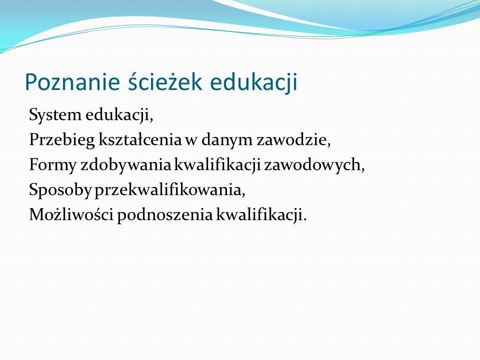 Poznanie ścieżek edukacji