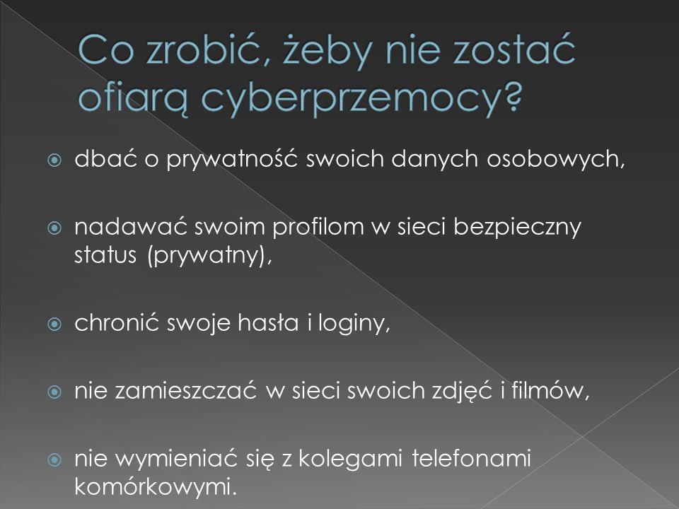 Co zrobić, żeby nie zostać ofiarą cyberprzemocy