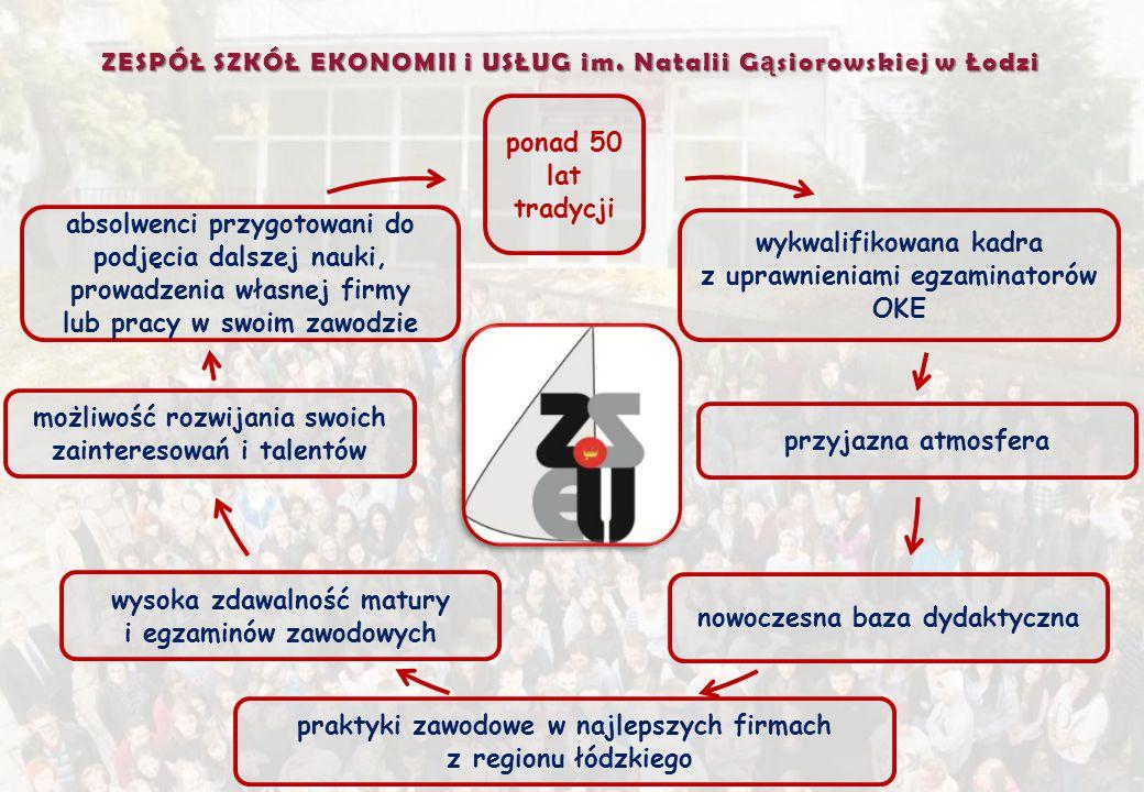 ZESPÓŁ SZKÓŁ EKONOMII i USŁUG im. Natalii Gąsiorowskiej w Łodzi