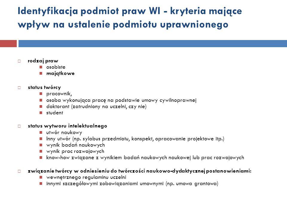 Identyfikacja podmiot praw WI - kryteria mające wpływ na ustalenie podmiotu uprawnionego
