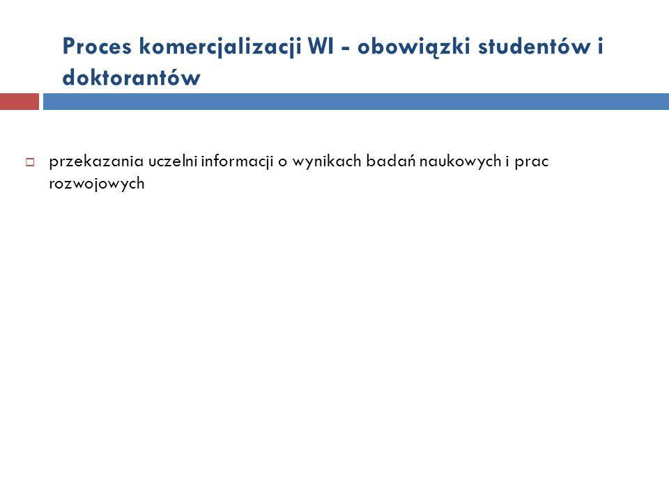 Proces komercjalizacji WI - obowiązki studentów i doktorantów