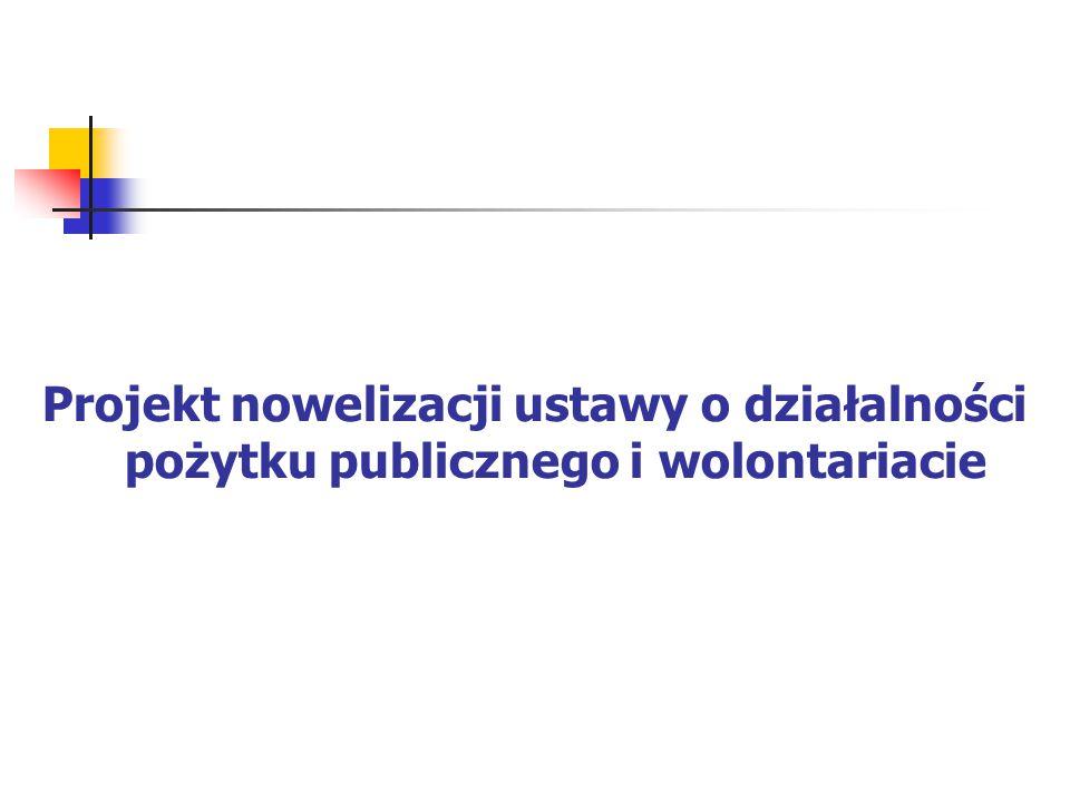 Projekt nowelizacji ustawy o działalności pożytku publicznego i wolontariacie