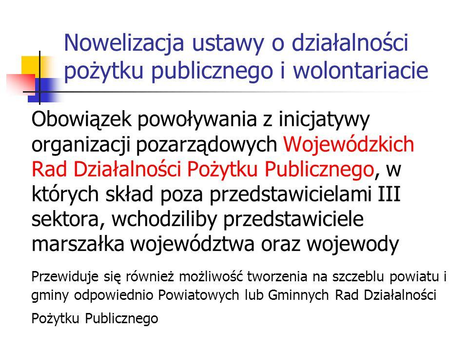 Nowelizacja ustawy o działalności pożytku publicznego i wolontariacie