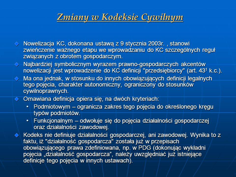 Zmiany w Kodeksie Cywilnym