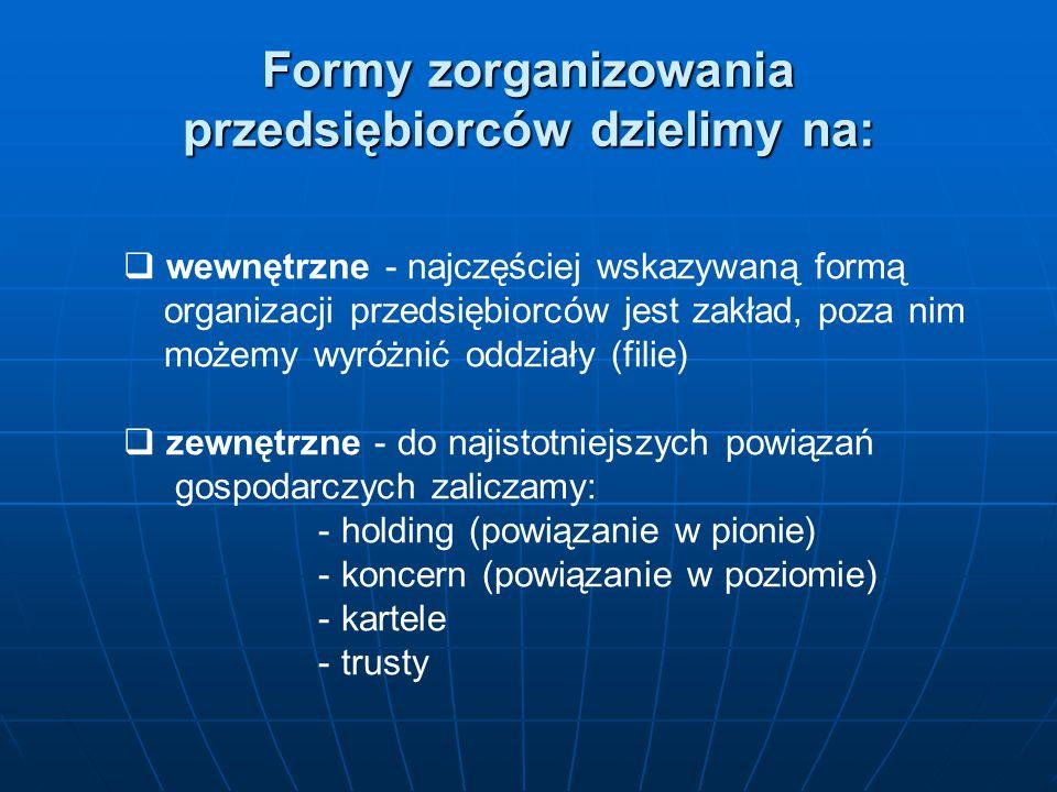 Formy zorganizowania przedsiębiorców dzielimy na: