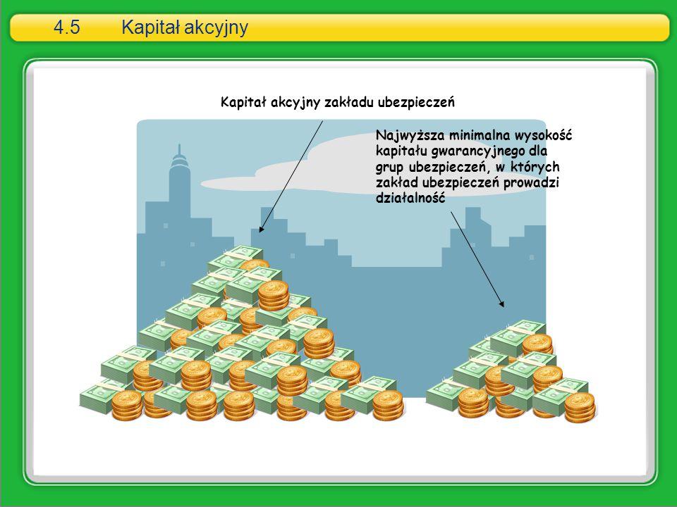 Kapitał akcyjny zakładu ubezpieczeń