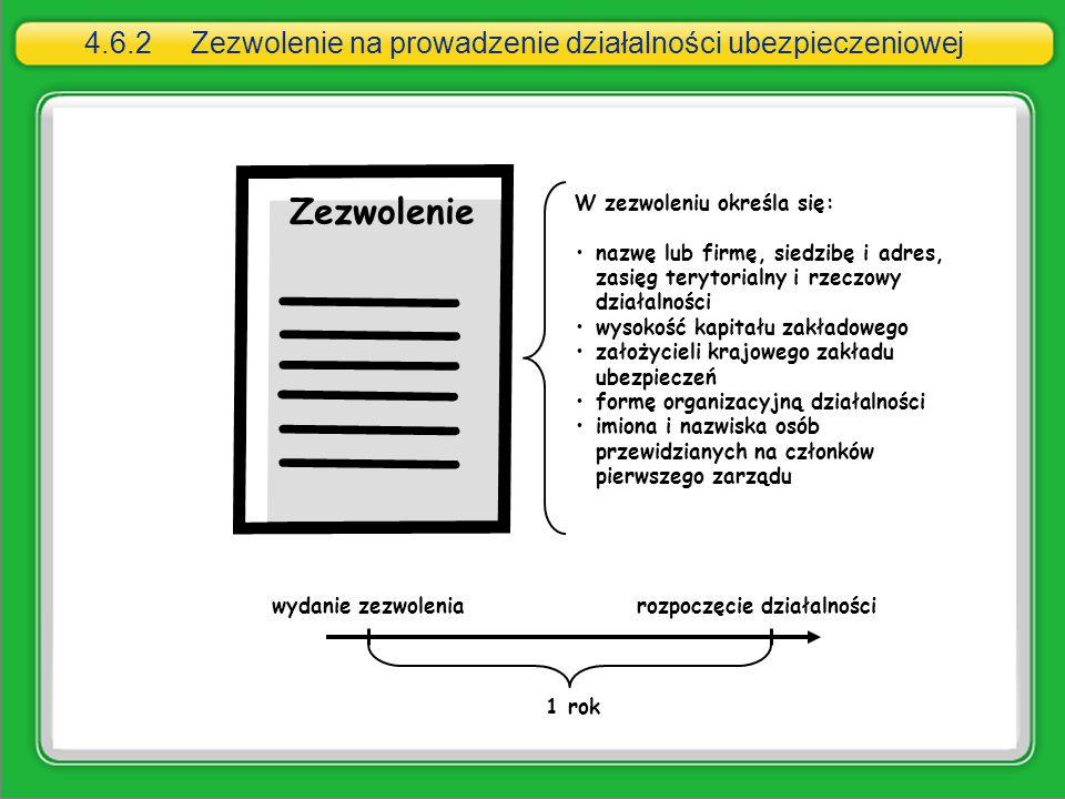 4.6.2 Zezwolenie na prowadzenie działalności ubezpieczeniowej