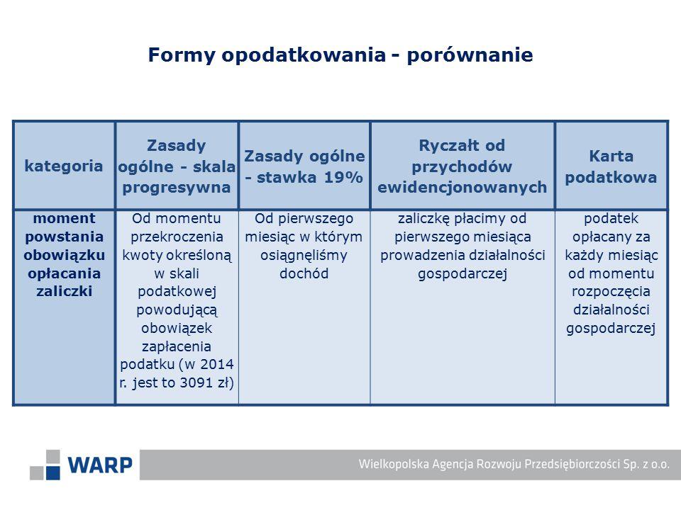 Formy opodatkowania - porównanie