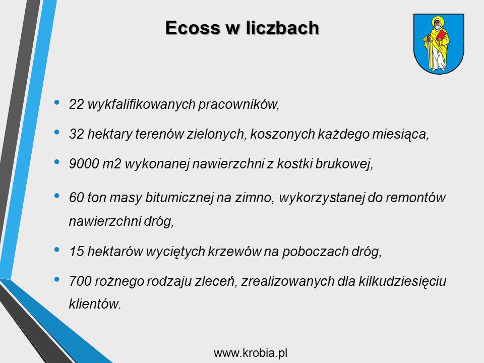 Ecoss w liczbach 22 wykfalifikowanych pracowników,