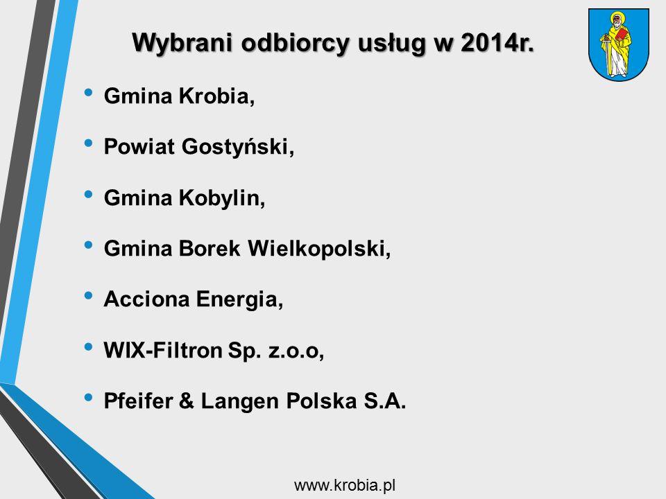 Wybrani odbiorcy usług w 2014r.