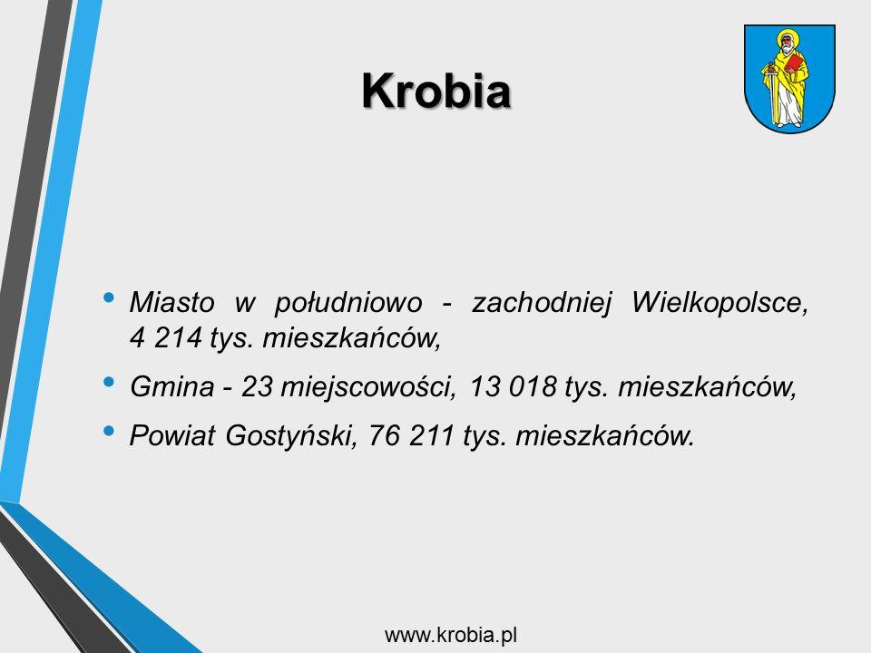 Krobia Miasto w południowo - zachodniej Wielkopolsce, 4 214 tys. mieszkańców, Gmina - 23 miejscowości, 13 018 tys. mieszkańców,