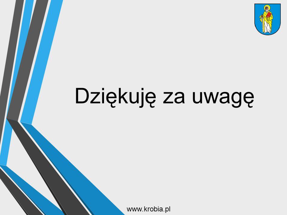 Dziękuję za uwagę www.krobia.pl