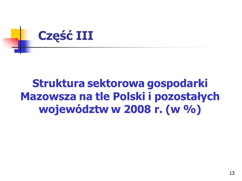 Część III Struktura sektorowa gospodarki Mazowsza na tle Polski i pozostałych województw w 2008 r.