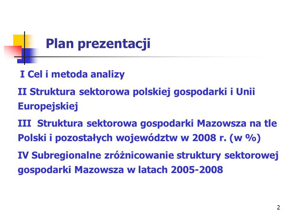 Plan prezentacji I Cel i metoda analizy. II Struktura sektorowa polskiej gospodarki i Unii Europejskiej.