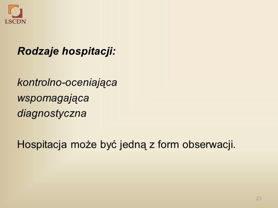 Rodzaje hospitacji: kontrolno-oceniająca. wspomagająca.