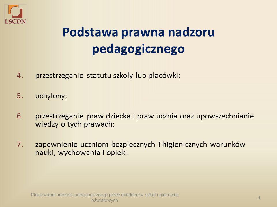 Podstawa prawna nadzoru pedagogicznego