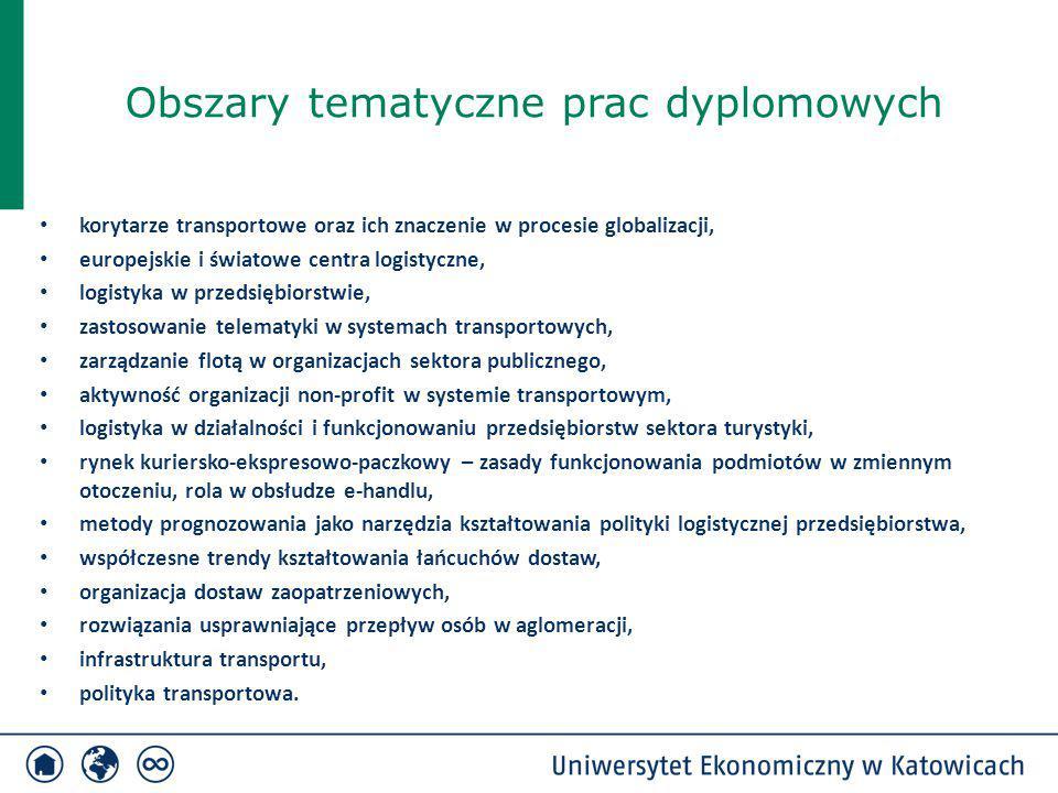 Obszary tematyczne prac dyplomowych