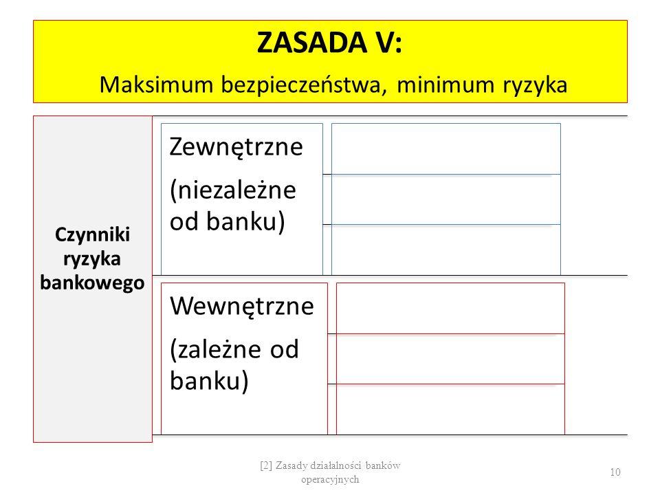 ZASADA V: Maksimum bezpieczeństwa, minimum ryzyka