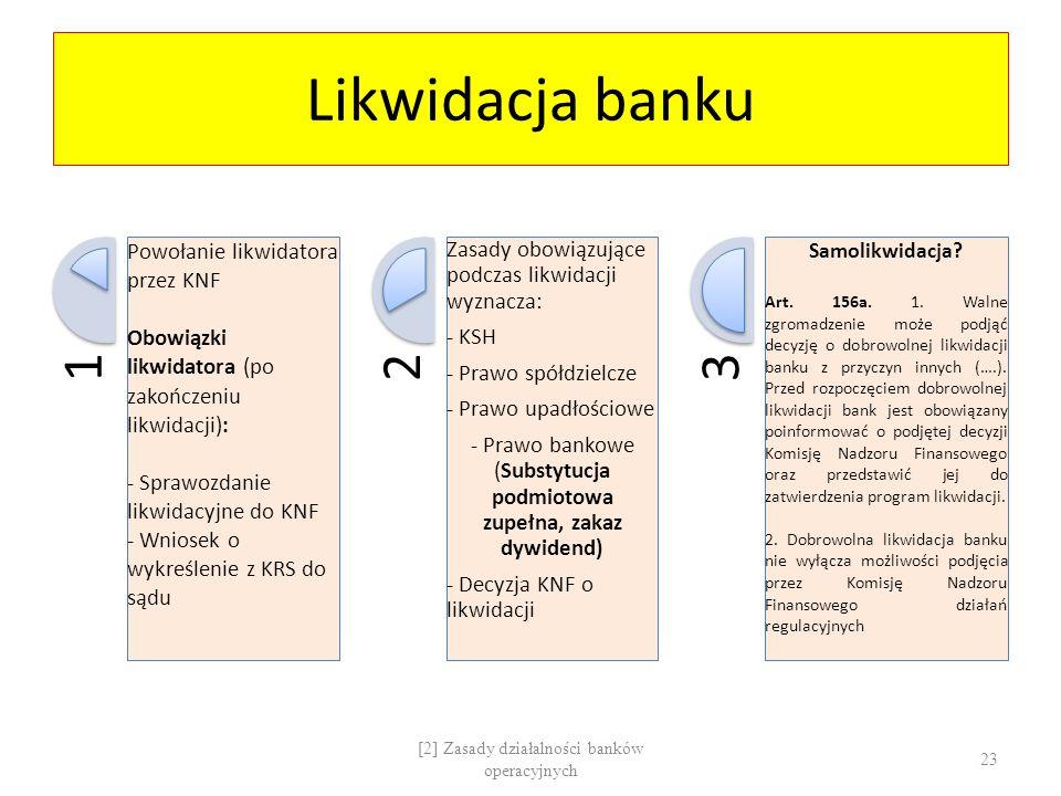 Likwidacja banku 1. Powołanie likwidatora przez KNF Obowiązki likwidatora (po zakończeniu likwidacji):
