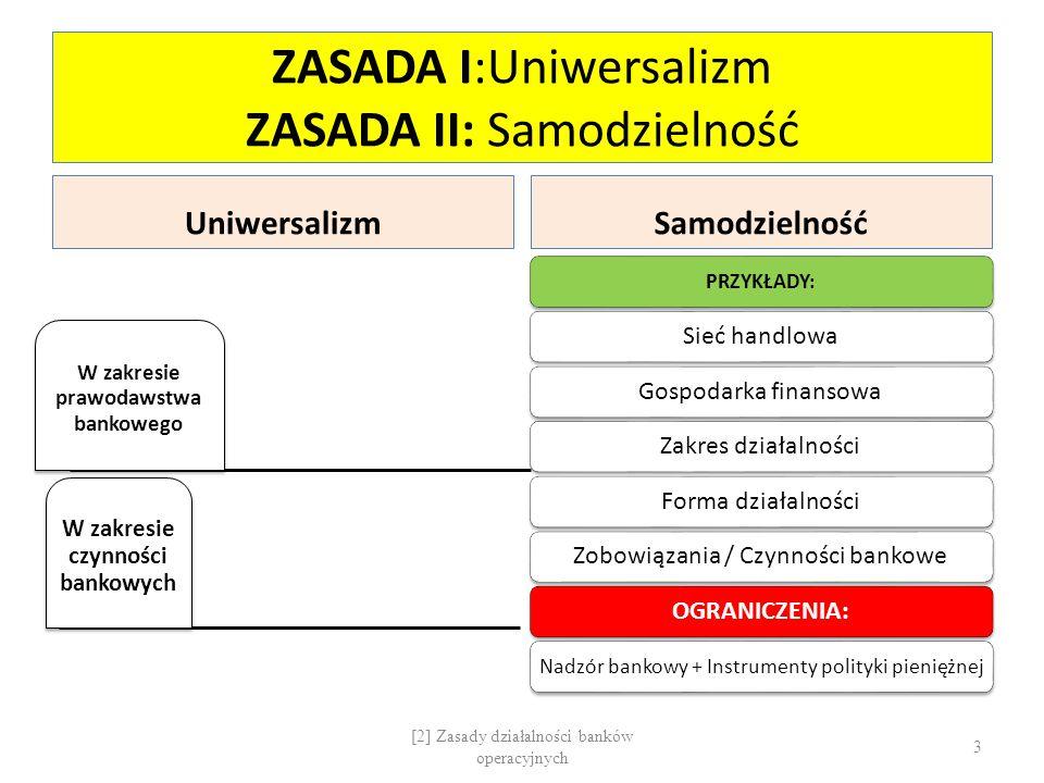 ZASADA I:Uniwersalizm ZASADA II: Samodzielność
