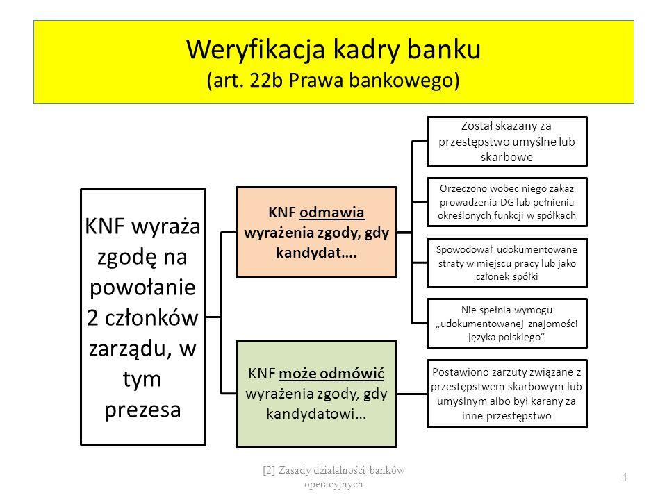 Weryfikacja kadry banku (art. 22b Prawa bankowego)