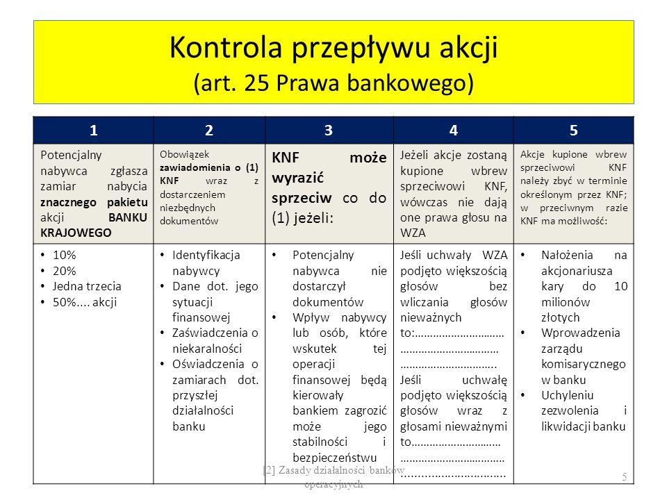 Kontrola przepływu akcji (art. 25 Prawa bankowego)