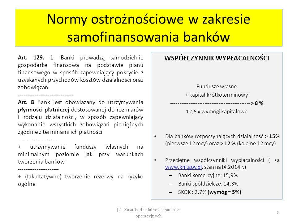 Normy ostrożnościowe w zakresie samofinansowania banków