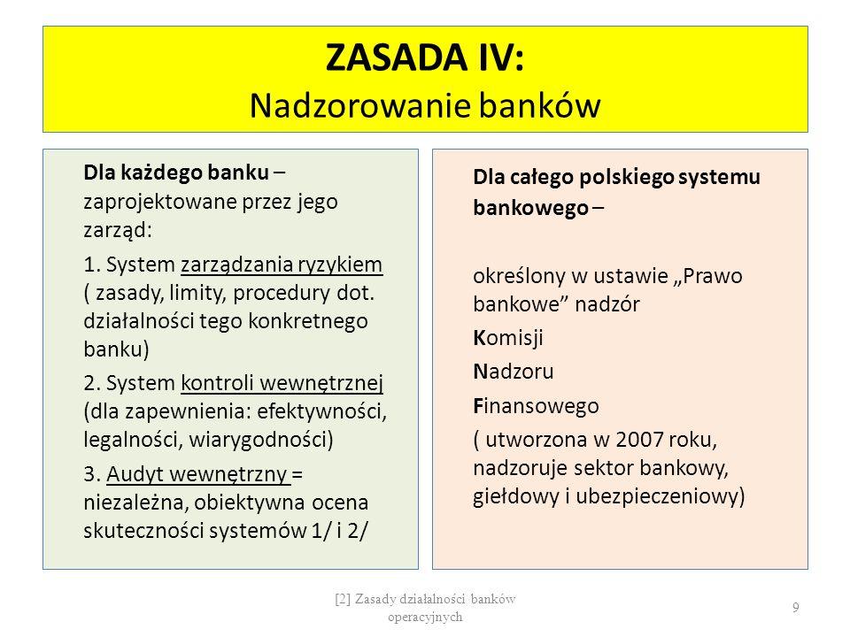 ZASADA IV: Nadzorowanie banków