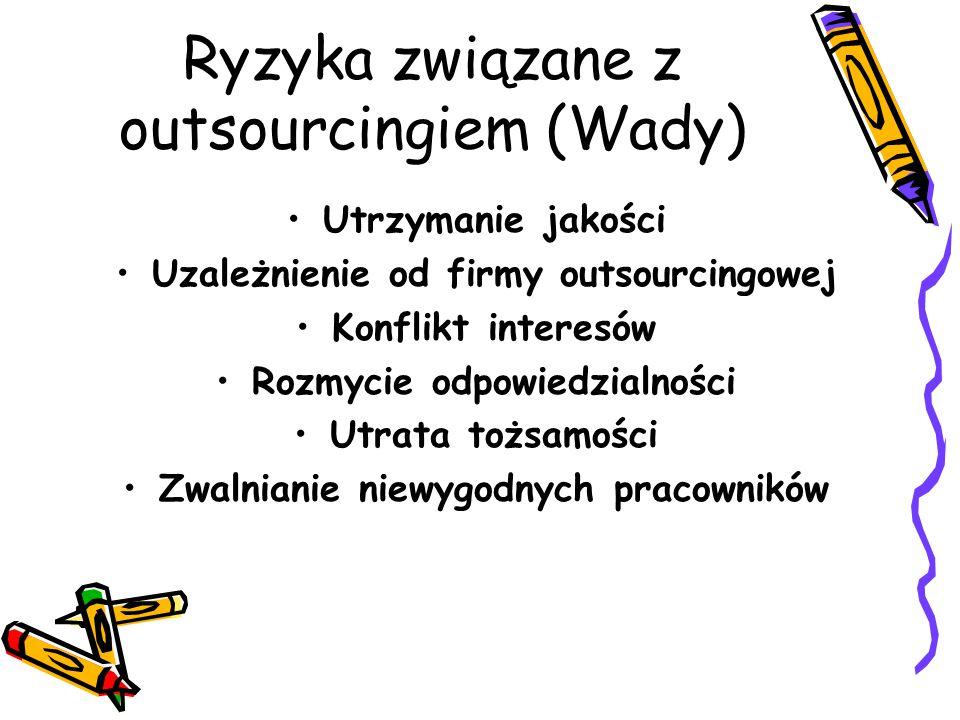 Ryzyka związane z outsourcingiem (Wady)