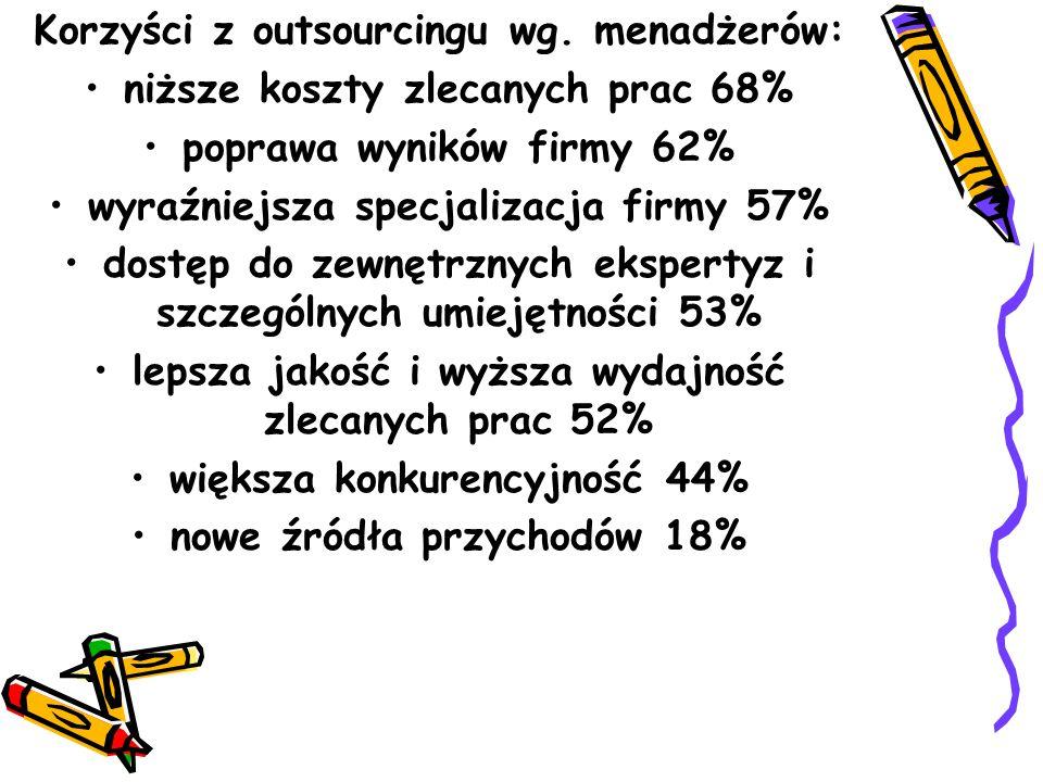 Korzyści z outsourcingu wg. menadżerów:
