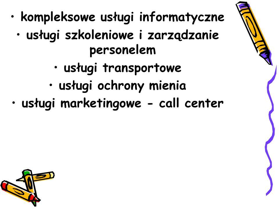 kompleksowe usługi informatyczne