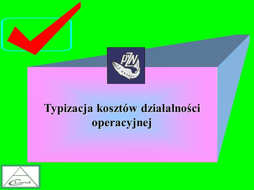 Typizacja kosztów działalności operacyjnej