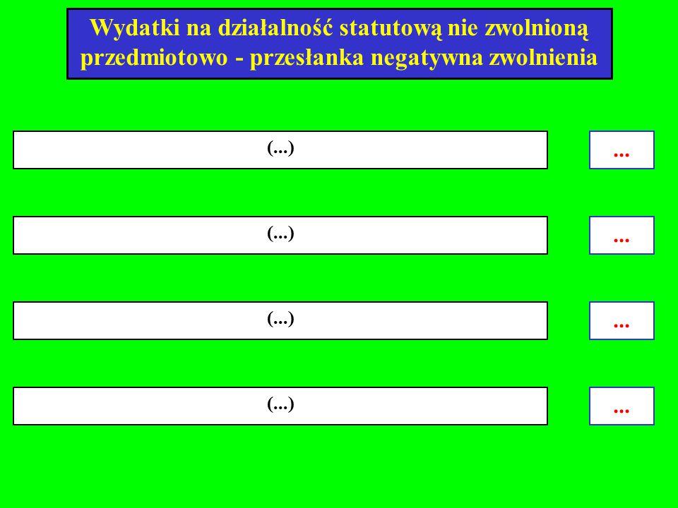Wydatki na działalność statutową nie zwolnioną przedmiotowo - przesłanka negatywna zwolnienia
