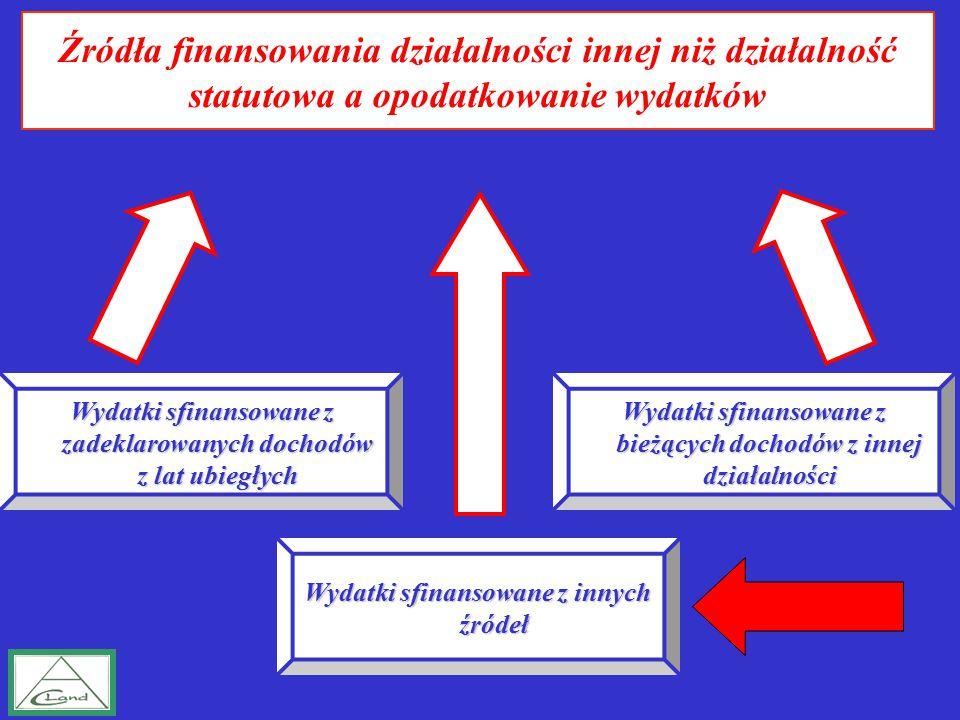 Źródła finansowania działalności innej niż działalność statutowa a opodatkowanie wydatków