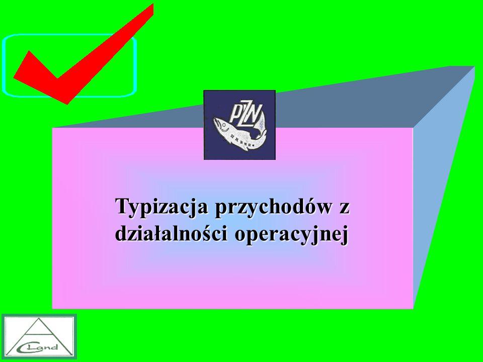 Typizacja przychodów z działalności operacyjnej