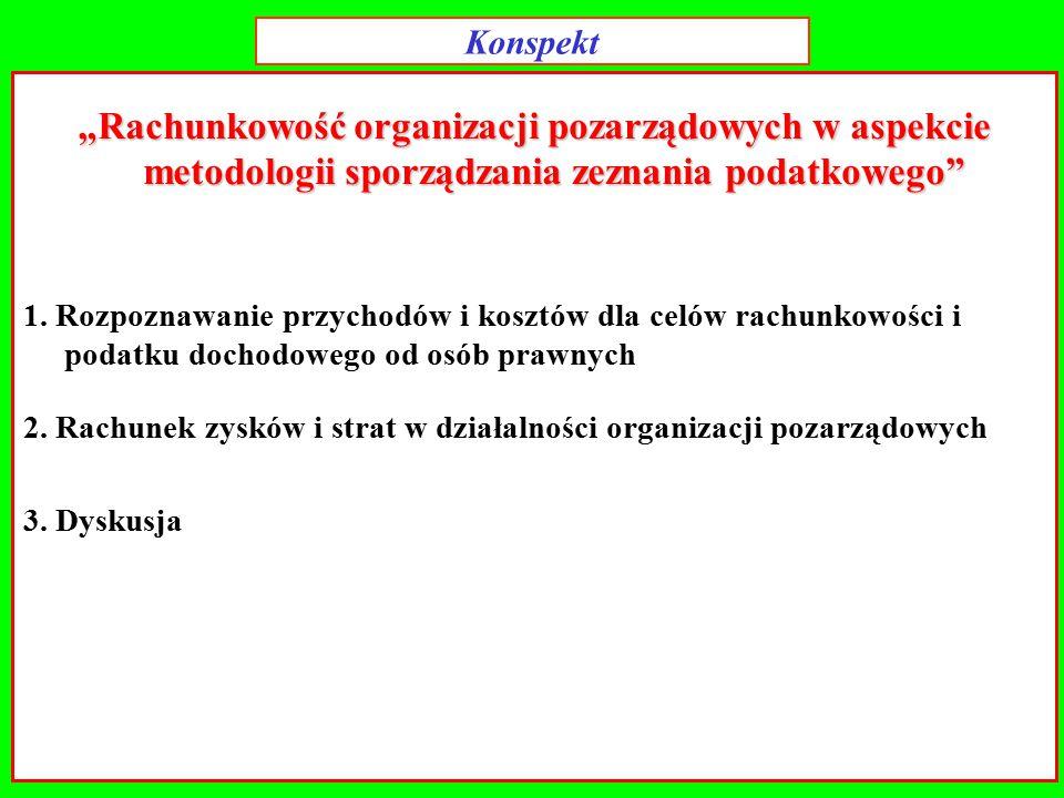 """Konspekt """"Rachunkowość organizacji pozarządowych w aspekcie metodologii sporządzania zeznania podatkowego"""