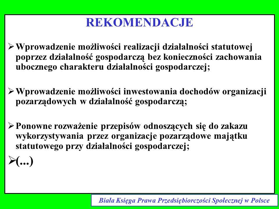 Biała Księga Prawa Przedsiębiorczości Społecznej w Polsce