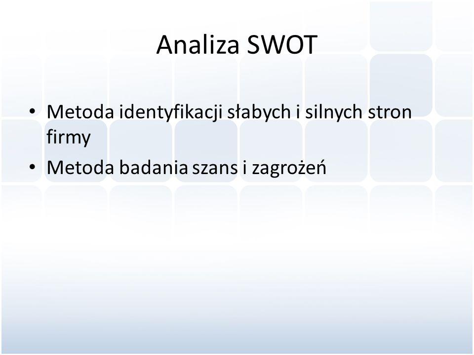 Analiza SWOT Metoda identyfikacji słabych i silnych stron firmy
