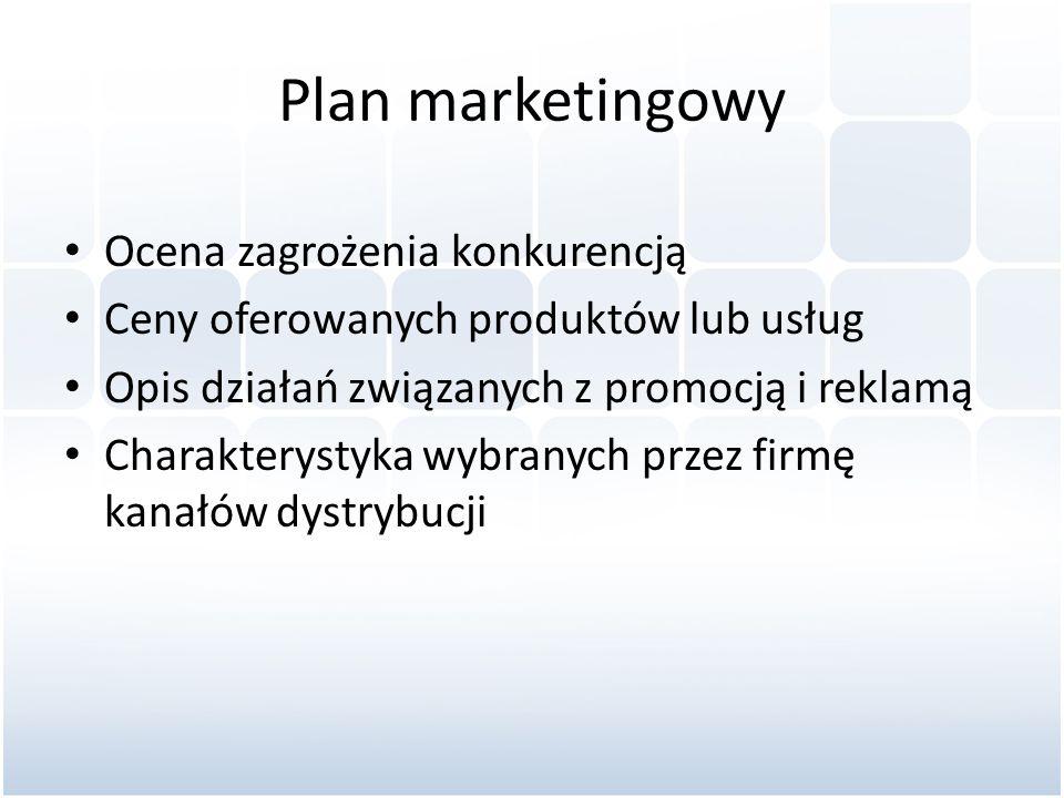 Plan marketingowy Ocena zagrożenia konkurencją