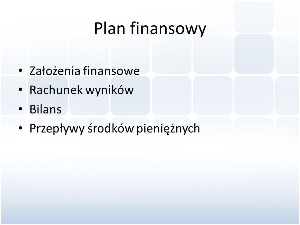 Plan finansowy Założenia finansowe Rachunek wyników Bilans