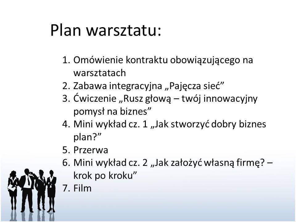 Plan warsztatu: Omówienie kontraktu obowiązującego na warsztatach