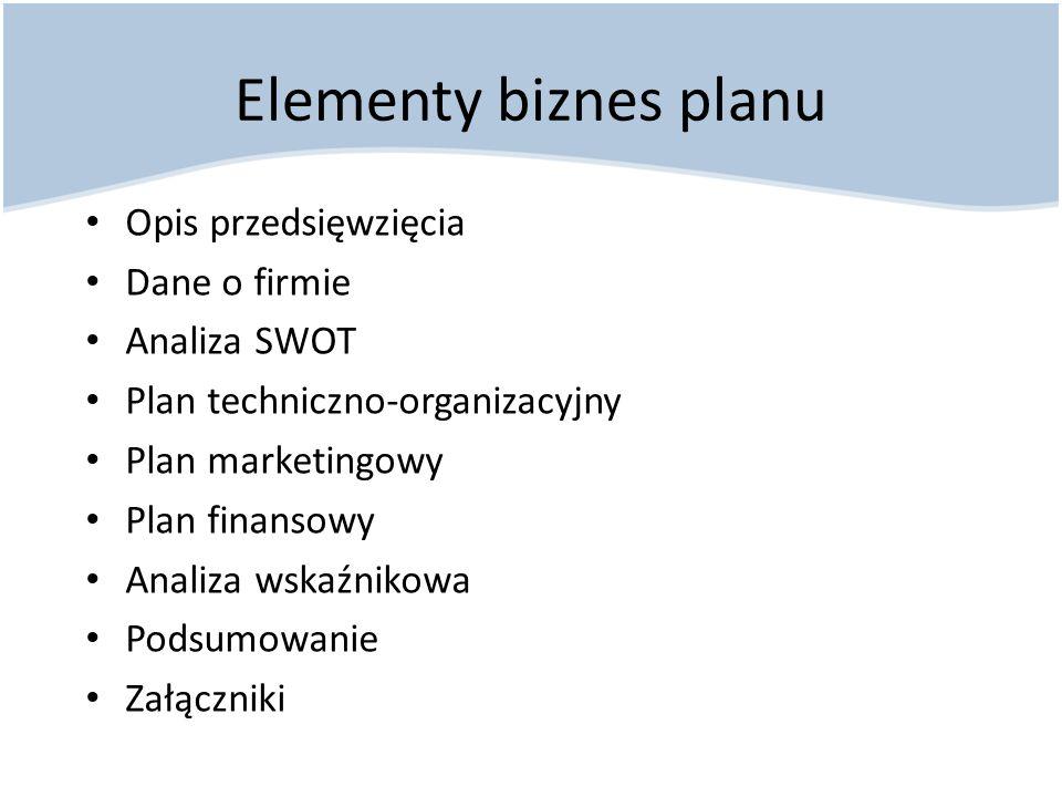 Elementy biznes planu Opis przedsięwzięcia Dane o firmie Analiza SWOT