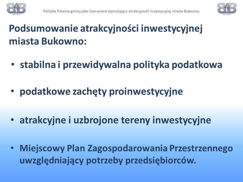 Podsumowanie atrakcyjności inwestycyjnej miasta Bukowno:
