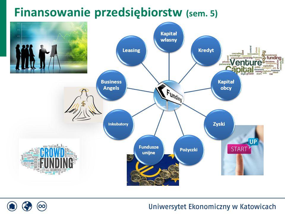 Finansowanie przedsiębiorstw (sem. 5)